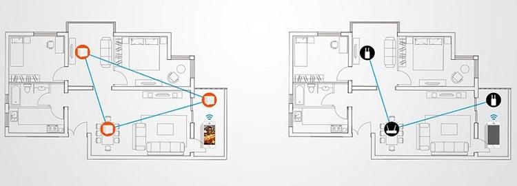 2038-4281003-wi-fi-mesh-whole-home-network-tinhte-1.jpg